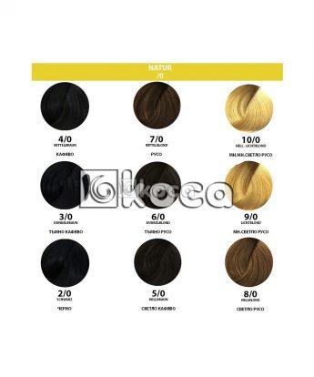 Londa Professional - професионална боя за коса [60 мл] - натурални тонове