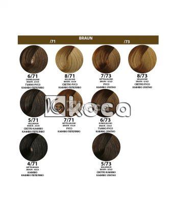 Londa Professional - професионална боя за коса [60 мл] - кафяво пепеляви, кафяво златни тонове